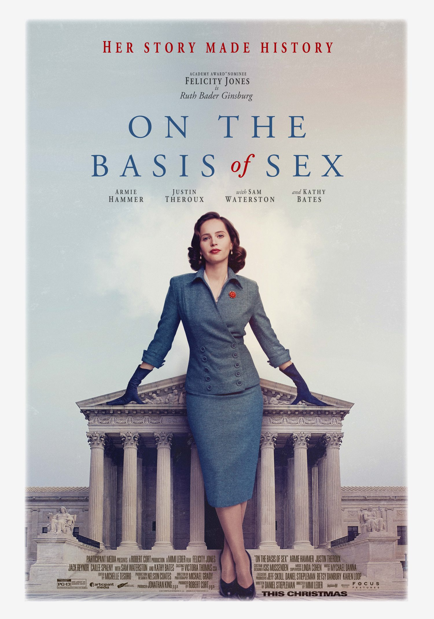 On The Basis Of Sex